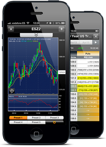 Trade in options for iphone